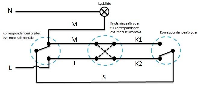 B-korrespondance med krydsning