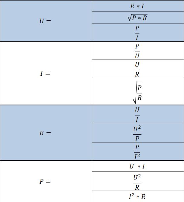 omskrivning af formler